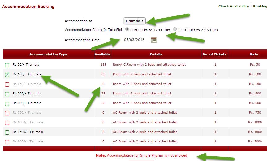 Summary -> Ttd Online Booking Rooms Darshan Sevas Tirupati