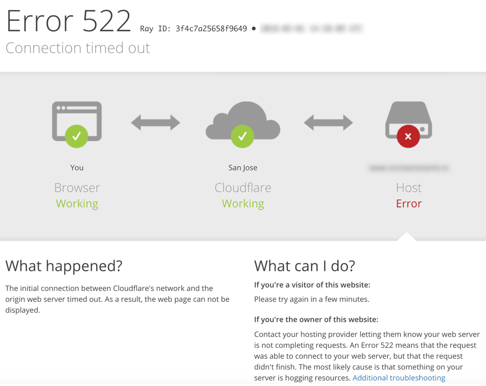 Error-Redirect-www-to-non-www-cloudflare-Error-522